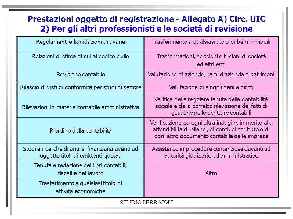 Prestazioni oggetto di registrazione - Allegato A) Circ. UIC