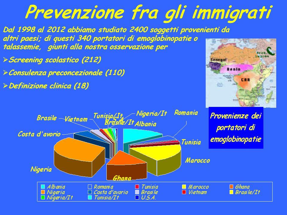 Prevenzione fra gli immigrati