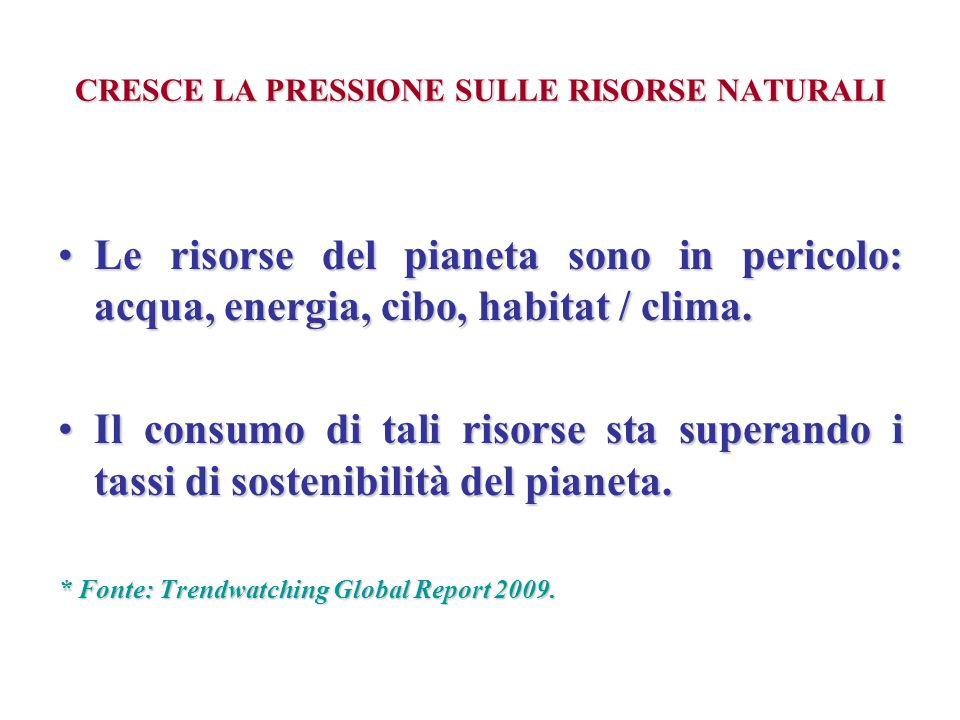 CRESCE LA PRESSIONE SULLE RISORSE NATURALI