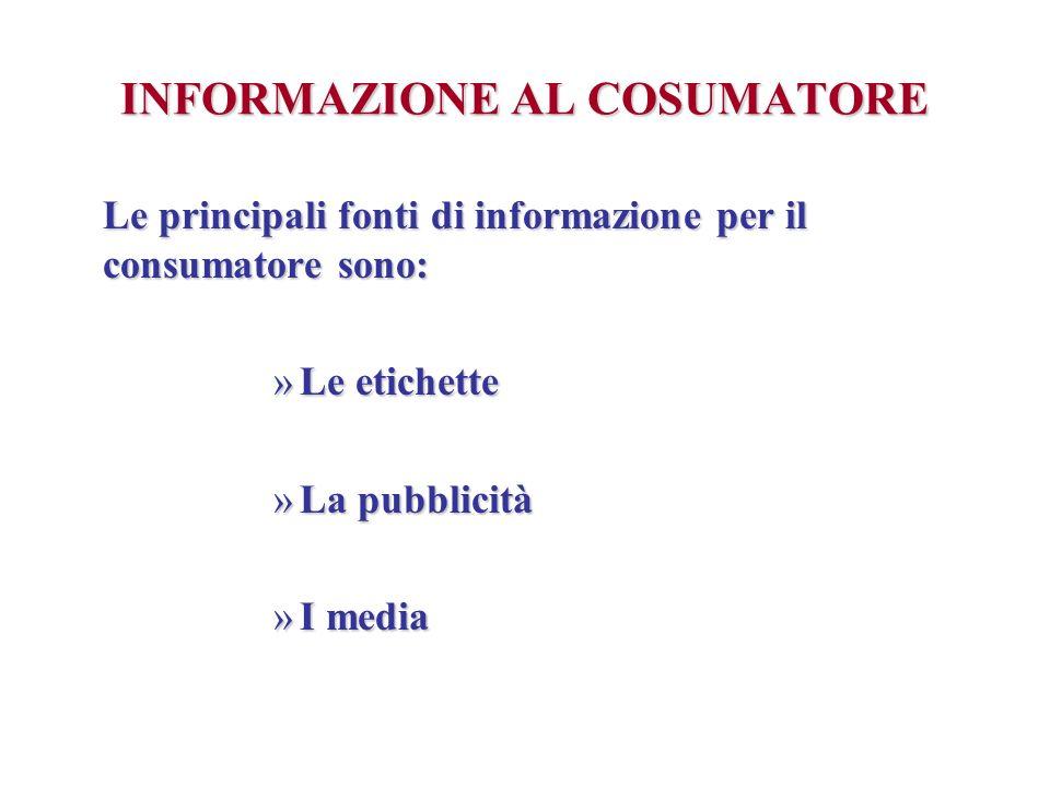 INFORMAZIONE AL COSUMATORE