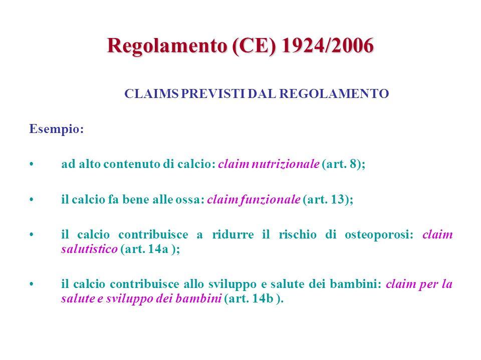 CLAIMS PREVISTI DAL REGOLAMENTO