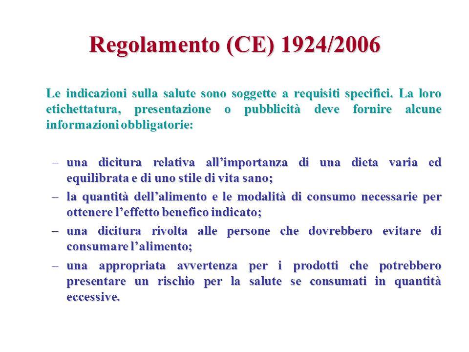 Regolamento (CE) 1924/2006