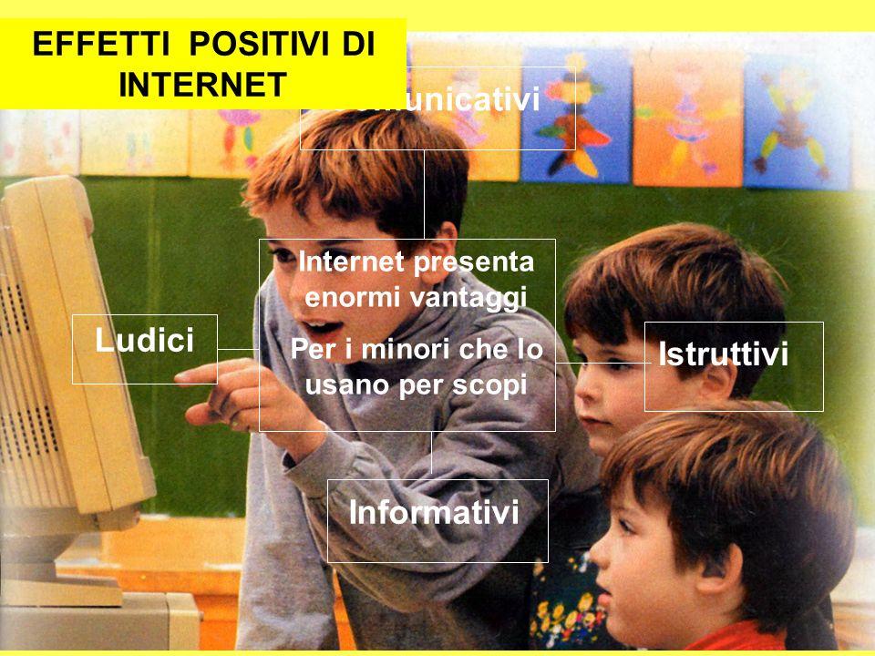 INTERNET EFFETTI: POSITIVI NEGATIVI EFFETTI POSITIVI DI INTERNET