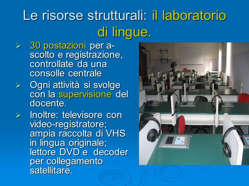 Le risorse strutturali: il laboratorio di lingue.