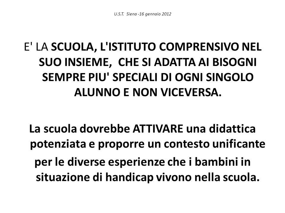 U.S.T. Siena -16 gennaio 2012