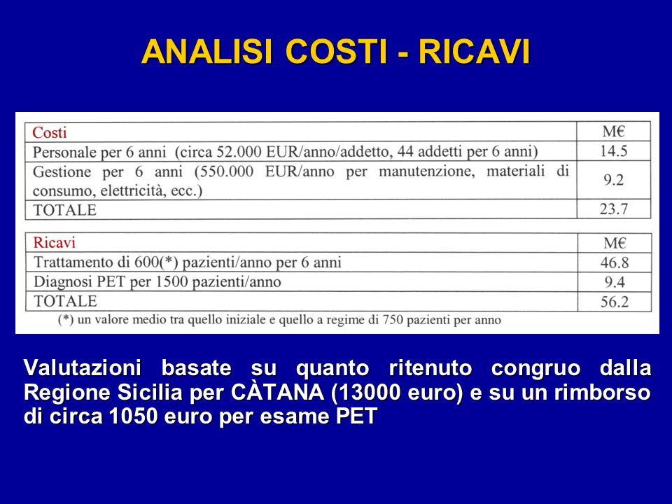 ANALISI COSTI - RICAVI