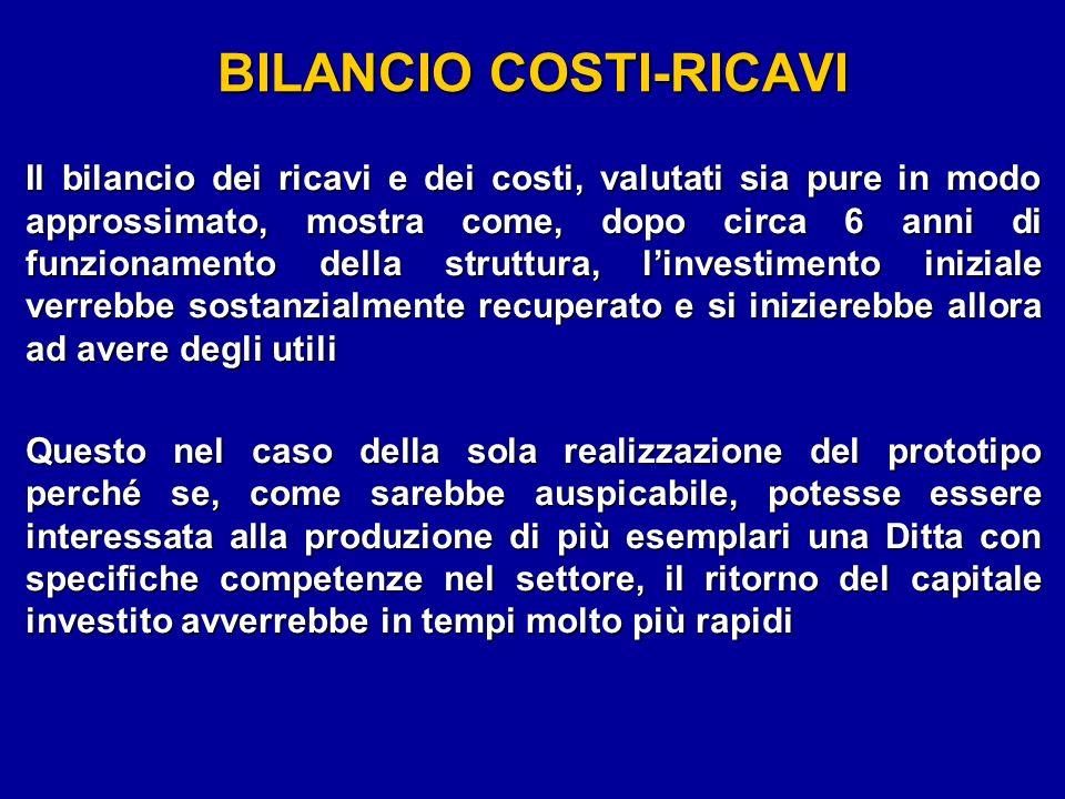 BILANCIO COSTI-RICAVI