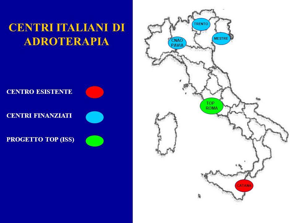 CENTRI ITALIANI DI ADROTERAPIA