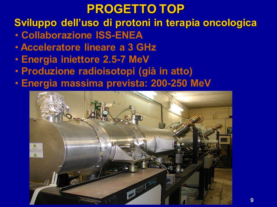 PROGETTO TOP Sviluppo dell'uso di protoni in terapia oncologica