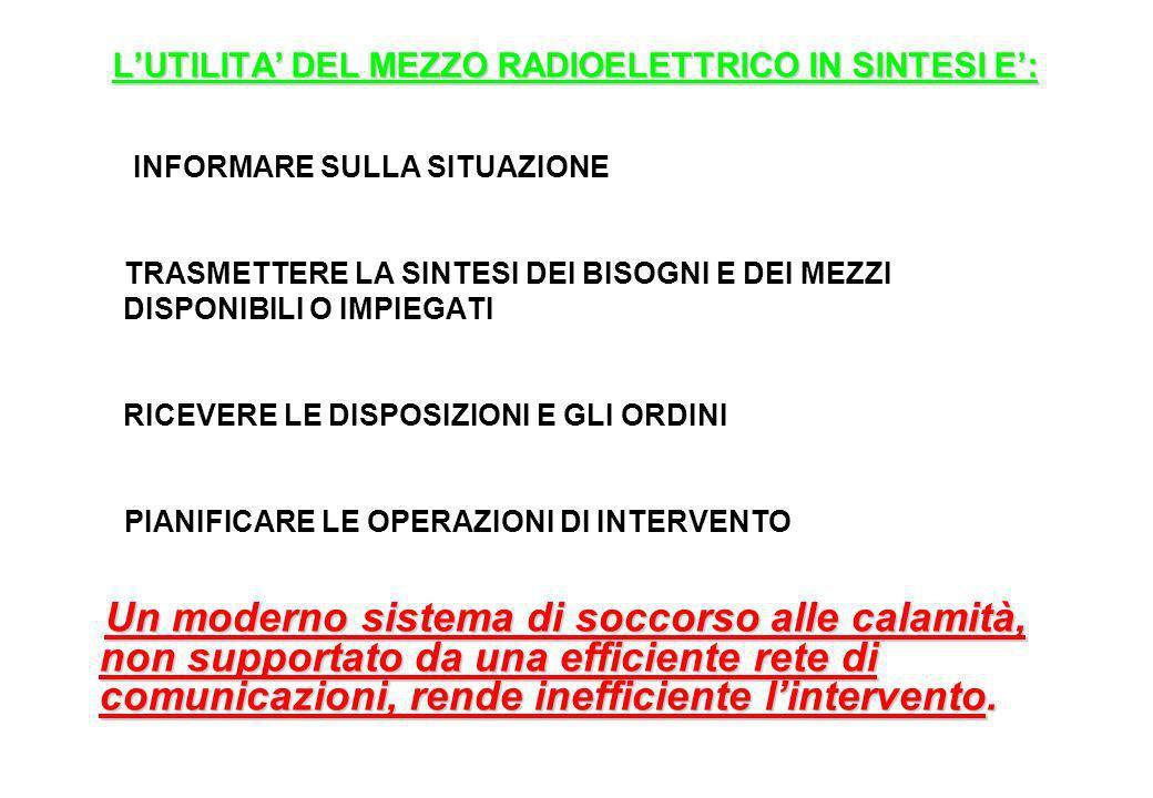 27/03/2017 L'UTILITA' DEL MEZZO RADIOELETTRICO IN SINTESI E': INFORMARE SULLA SITUAZIONE. TRASMETTERE LA SINTESI DEI BISOGNI E DEI MEZZI.
