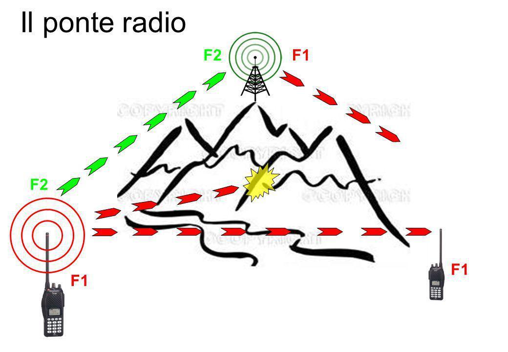 Il ponte radio F2 F1 F2 F1 F1
