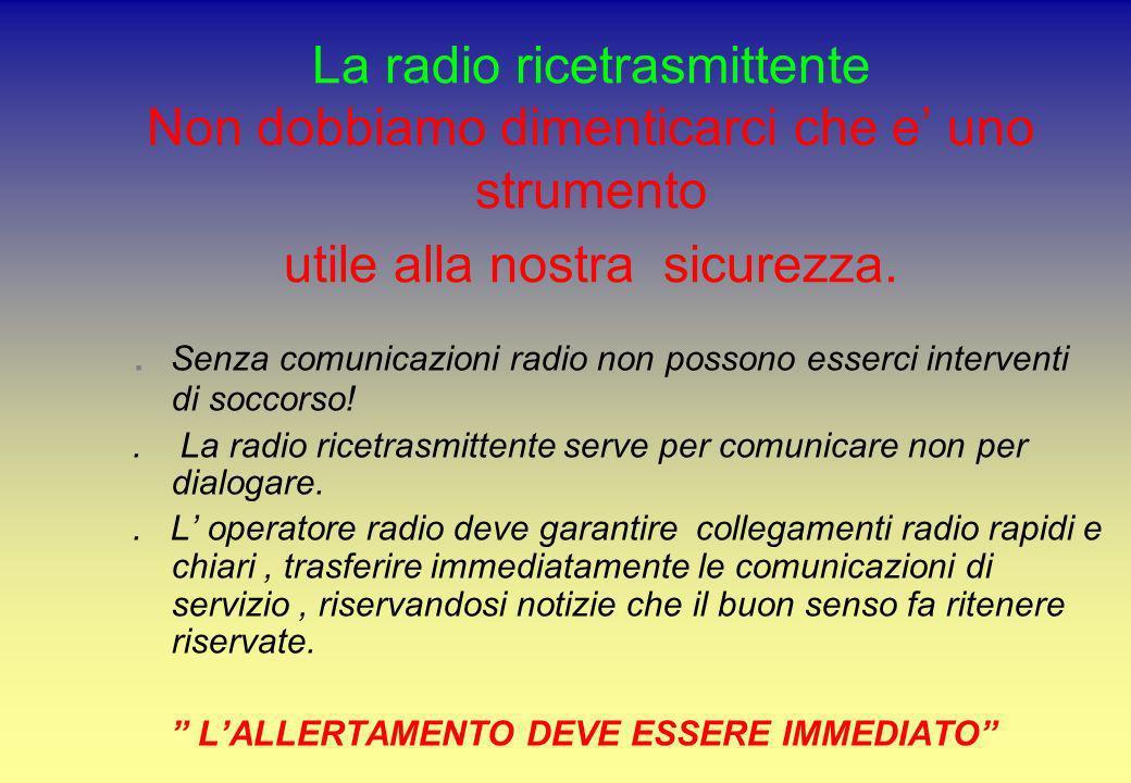 27/03/2017 La radio ricetrasmittente Non dobbiamo dimenticarci che e' uno strumento utile alla nostra sicurezza.