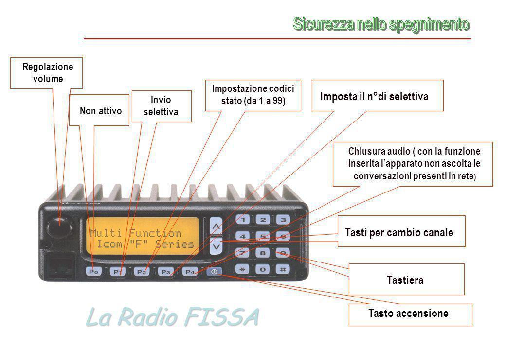 Apparecchiature radio R.T. e T.B.T.
