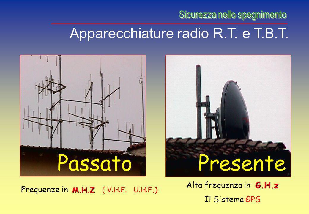 Passato Presente Apparecchiature radio R.T. e T.B.T.