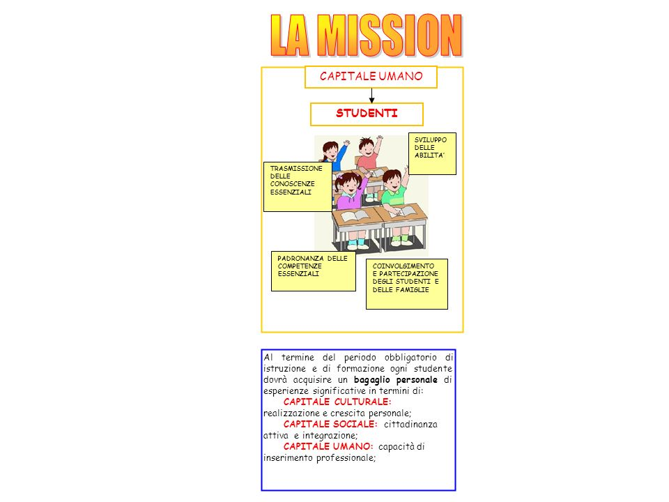 LA MISSION CAPITALE UMANO STUDENTI