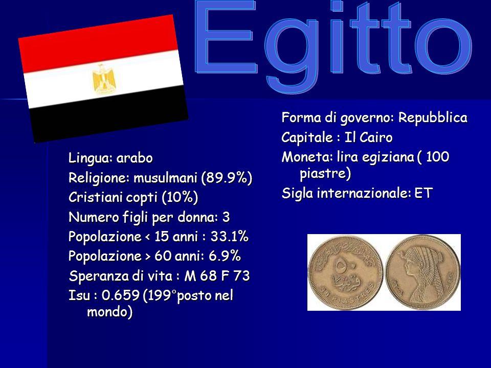 Egitto Forma di governo: Repubblica Capitale : Il Cairo