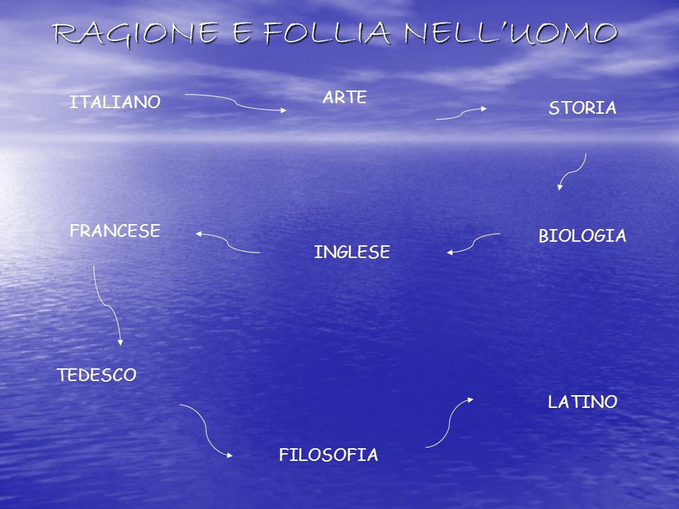 RAGIONE E FOLLIA NELL'UOMO