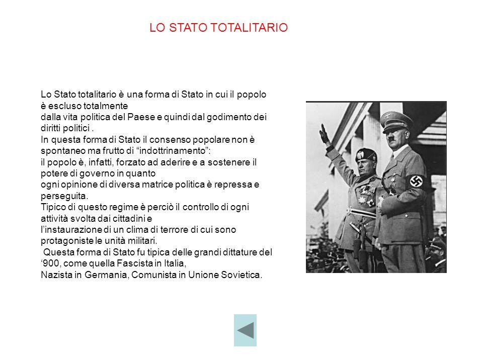 LO STATO TOTALITARIO Lo Stato totalitario è una forma di Stato in cui il popolo è escluso totalmente.