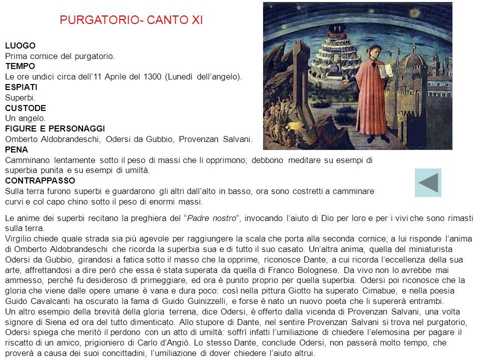 PURGATORIO- CANTO XI LUOGO Prima cornice del purgatorio. TEMPO