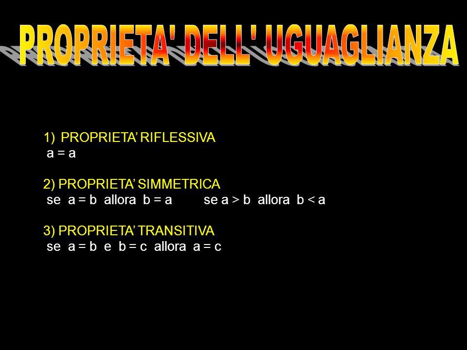 PROPRIETA DELL UGUAGLIANZA