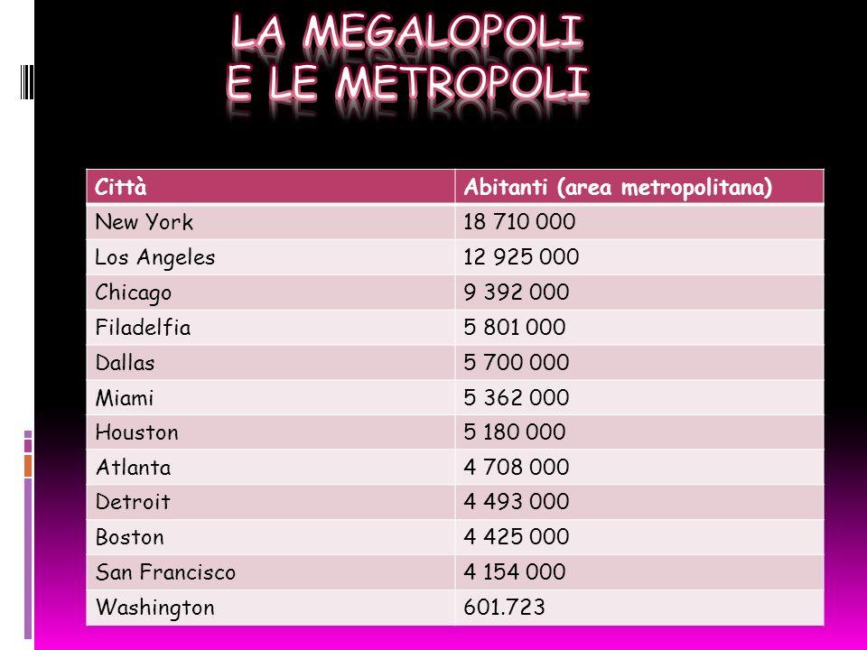 LA MEGALOPOLI E LE METROPOLI