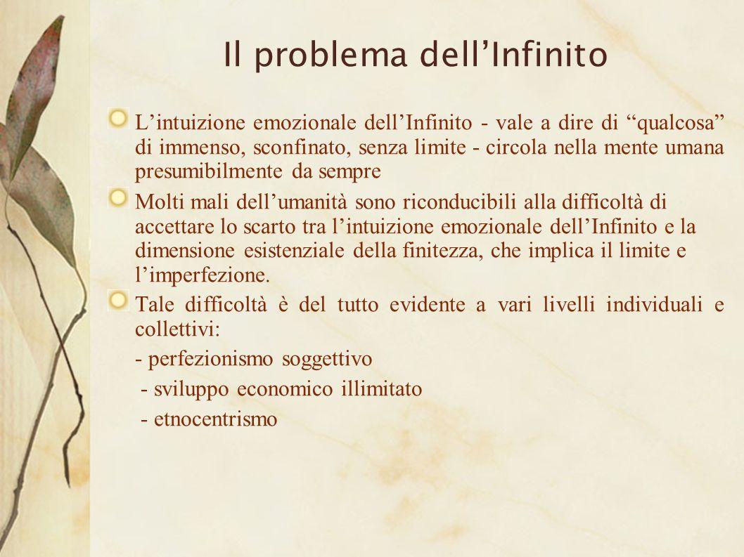 Il problema dell'Infinito