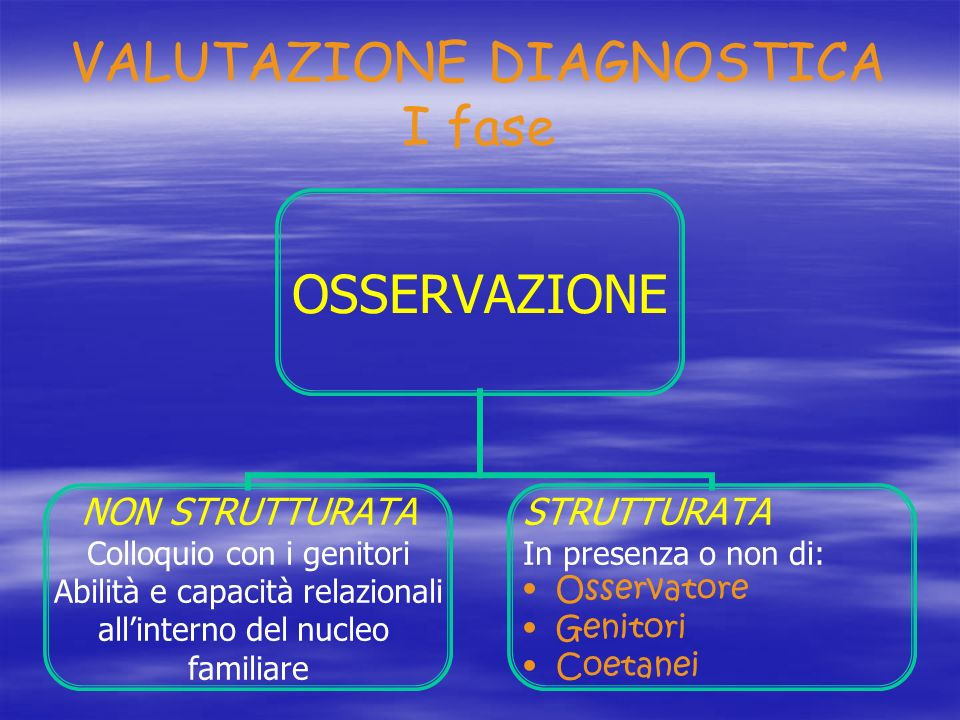 VALUTAZIONE DIAGNOSTICA I fase