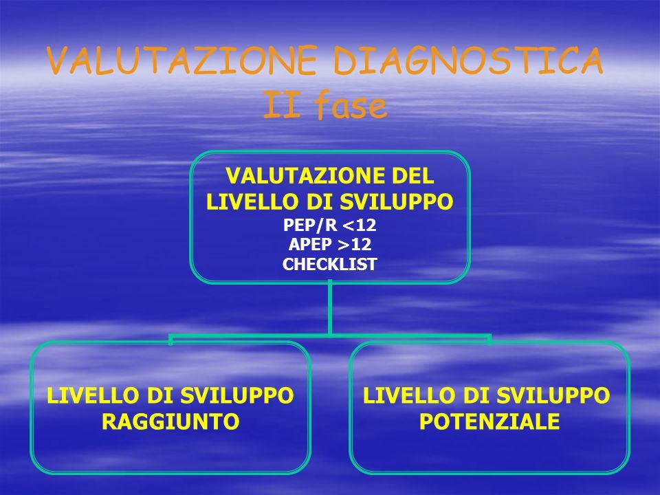 VALUTAZIONE DIAGNOSTICA II fase