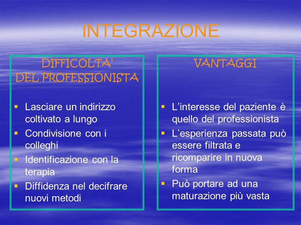 INTEGRAZIONE DIFFICOLTA' DEL PROFESSIONISTA