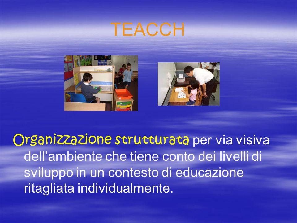 TEACCH