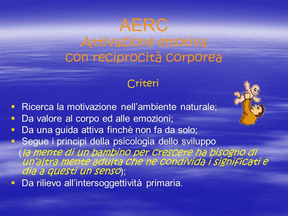 AERC Attivazione emotiva con reciprocità corporea