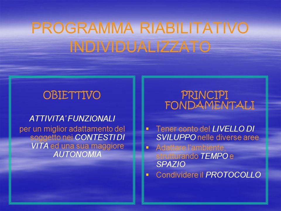 PROGRAMMA RIABILITATIVO INDIVIDUALIZZATO