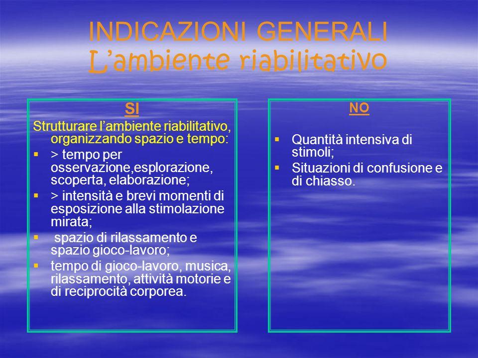 INDICAZIONI GENERALI L'ambiente riabilitativo
