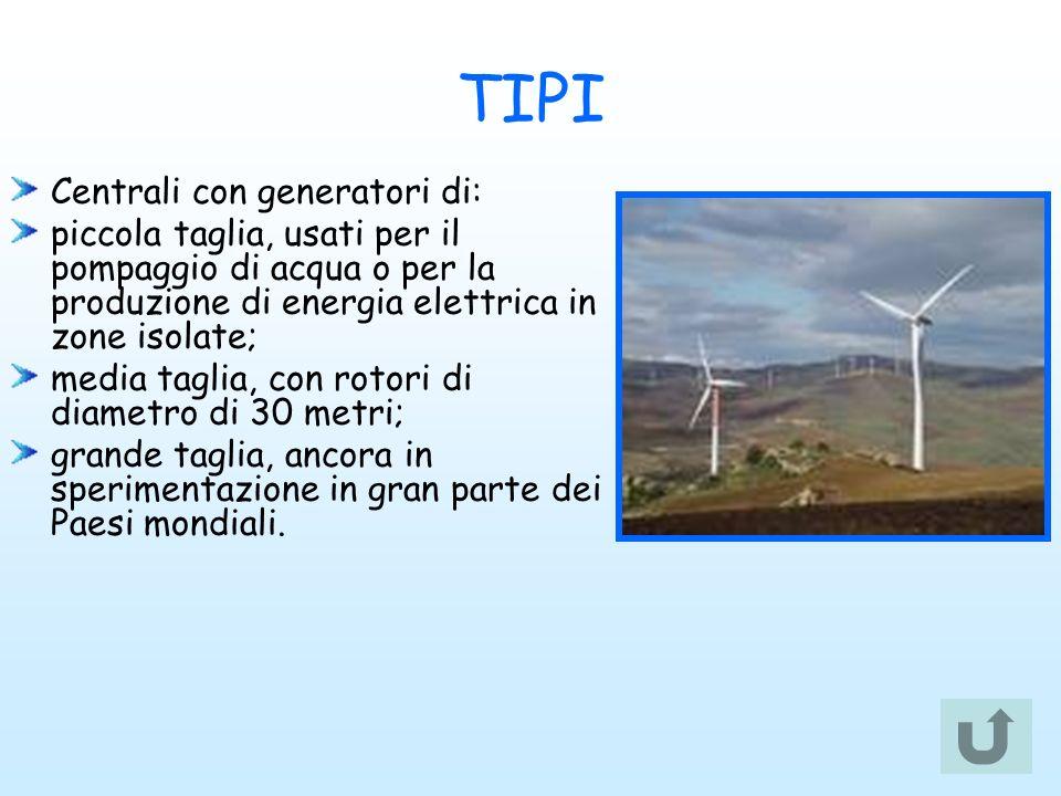 TIPI Centrali con generatori di: