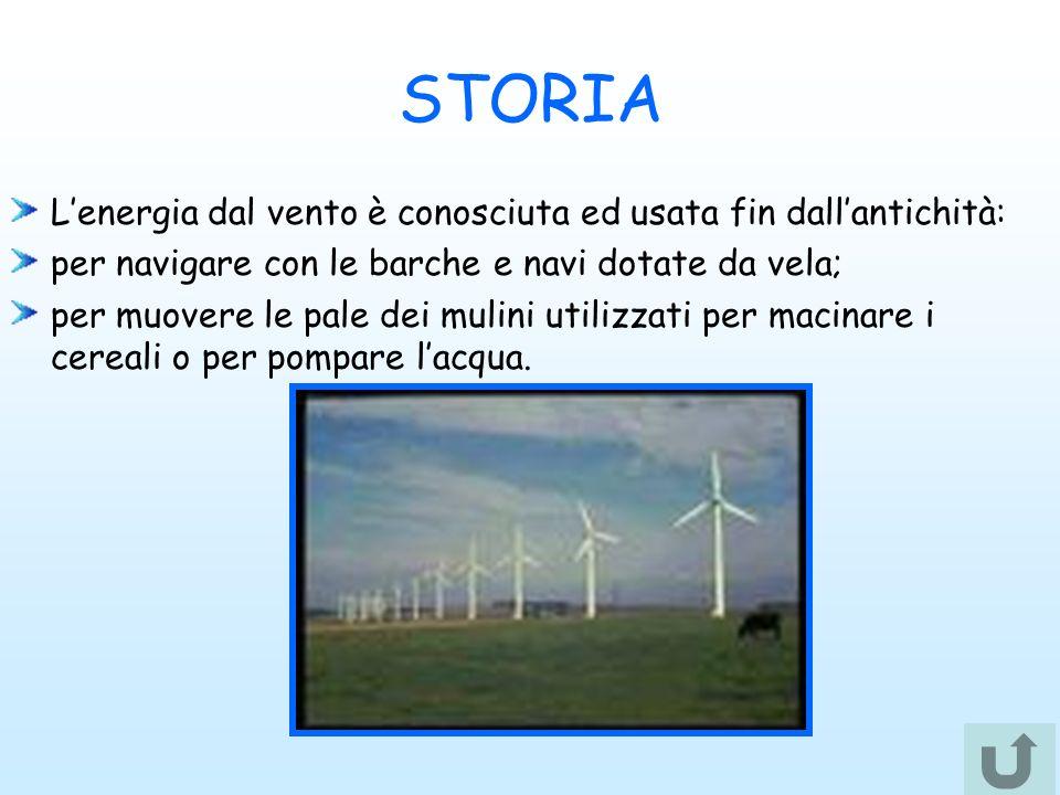 STORIA L'energia dal vento è conosciuta ed usata fin dall'antichità: