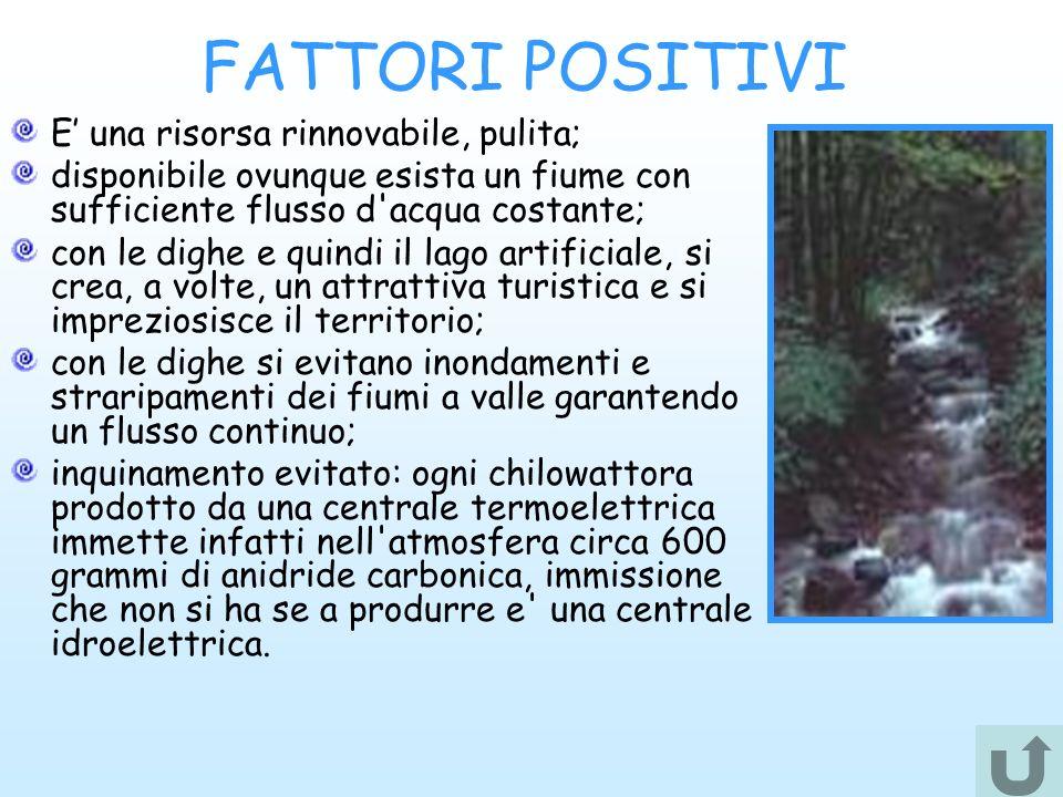 FATTORI POSITIVI E' una risorsa rinnovabile, pulita;