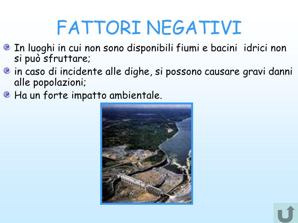 FATTORI NEGATIVI In luoghi in cui non sono disponibili fiumi e bacini idrici non si può sfruttare;