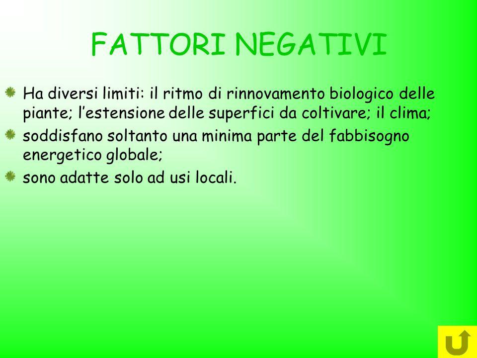 FATTORI NEGATIVI Ha diversi limiti: il ritmo di rinnovamento biologico delle piante; l'estensione delle superfici da coltivare; il clima;