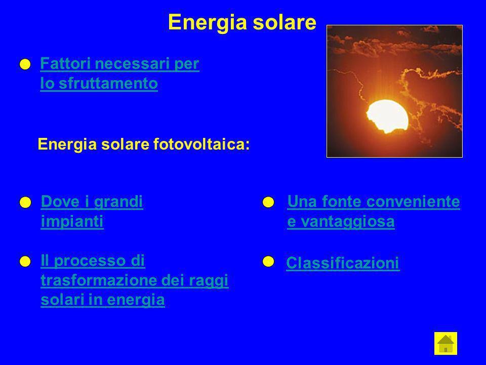 Energia solare Fattori necessari per lo sfruttamento