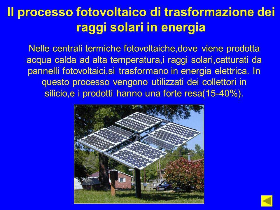 Il processo fotovoltaico di trasformazione dei raggi solari in energia
