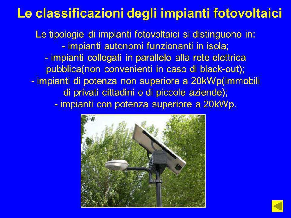Le classificazioni degli impianti fotovoltaici