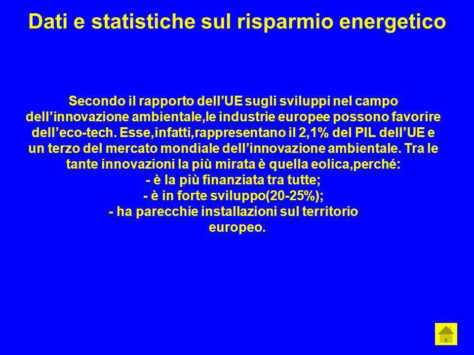 Dati e statistiche sul risparmio energetico