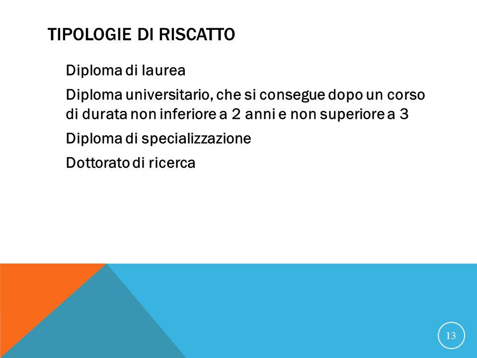 TIPOLOGIE DI RISCATTO