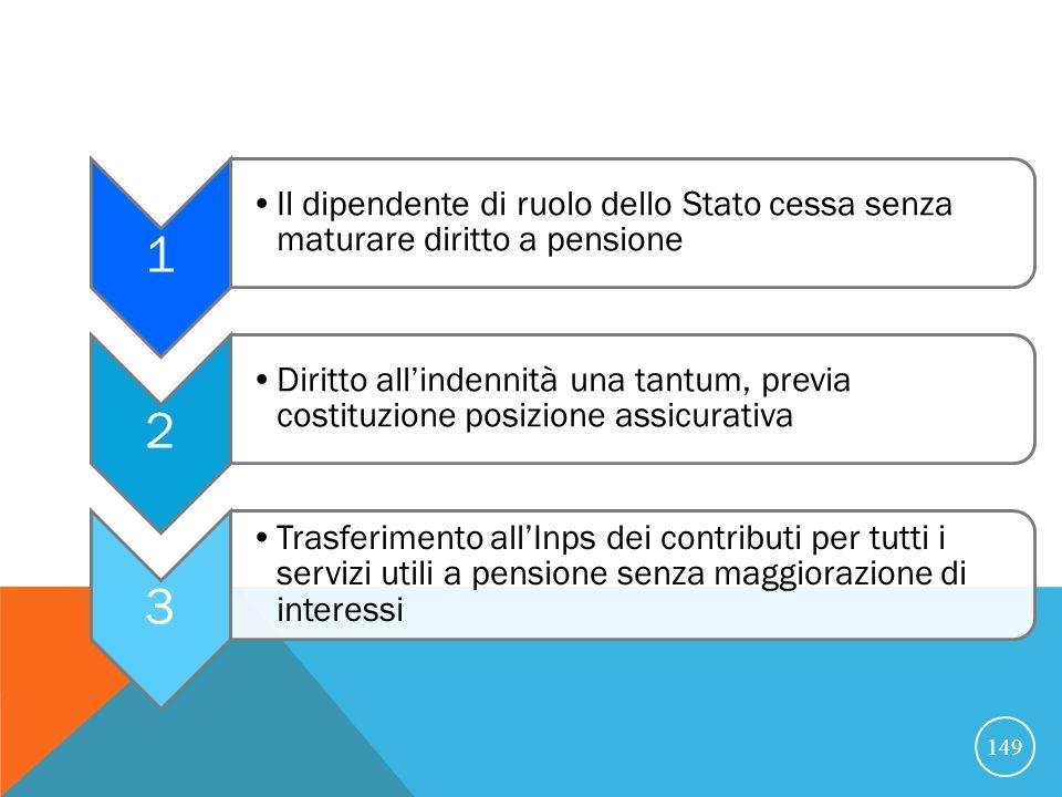 rr 1. Il dipendente di ruolo dello Stato cessa senza maturare diritto a pensione. 2.