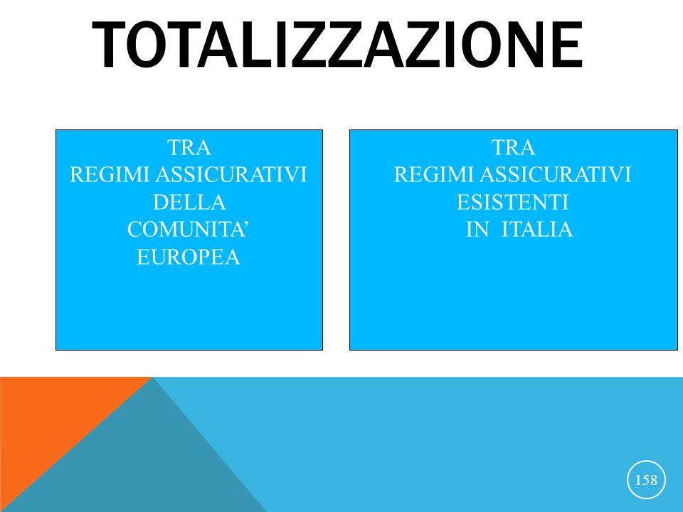 TOTALIZZAZIONE TRA REGIMI ASSICURATIVI DELLA COMUNITA' EUROPEA TRA