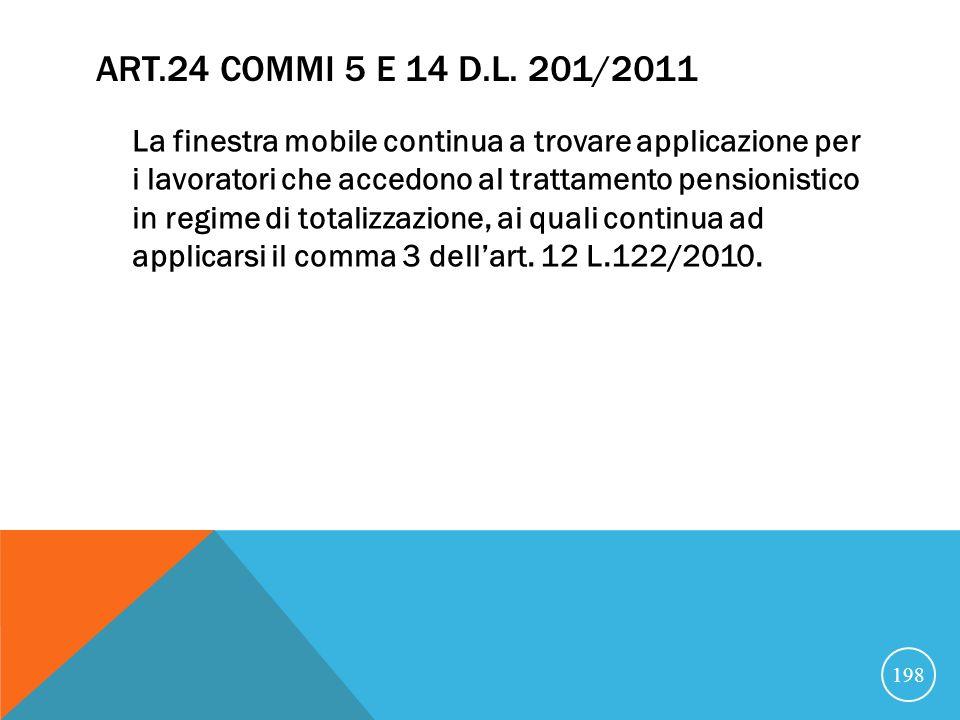 Art.24 commi 5 e 14 d.l. 201/2011