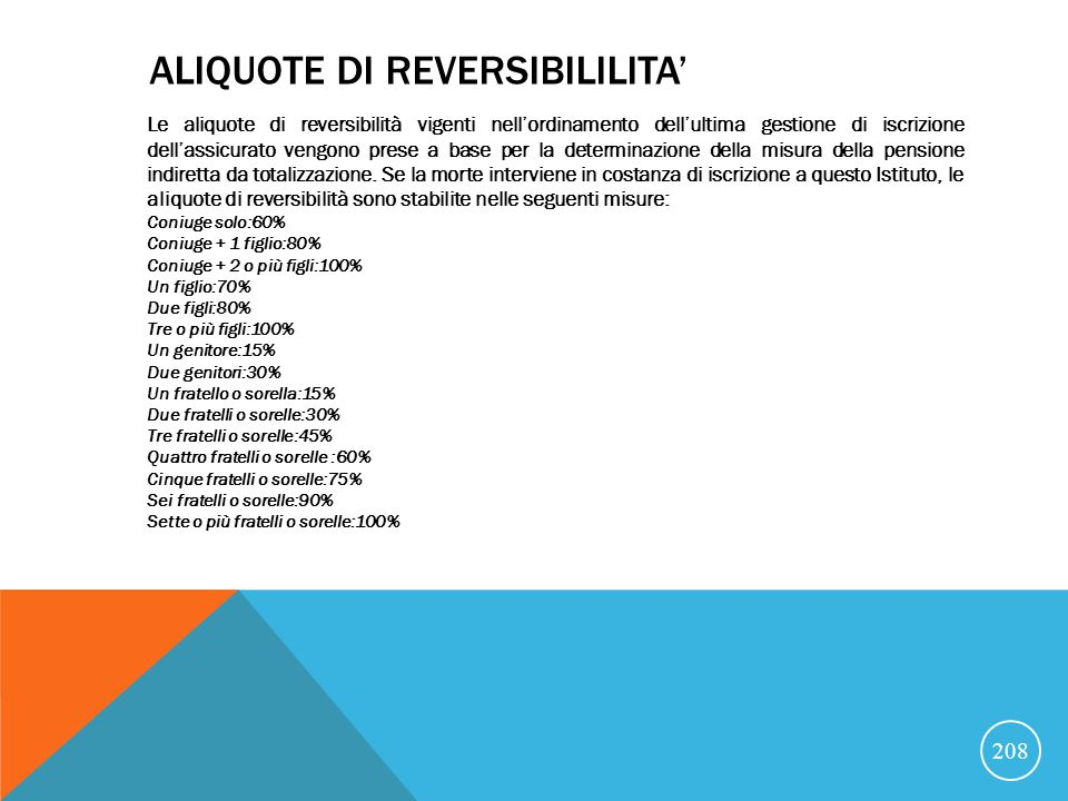 ALIQUOTE DI REVERSIBILILITA'