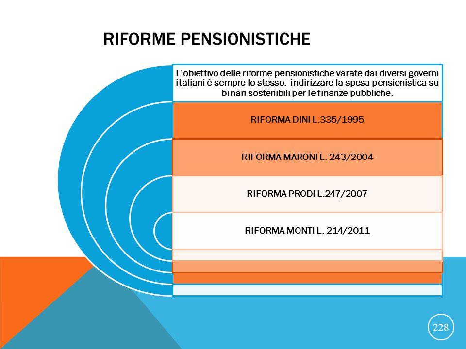 Riforme pensionistiche