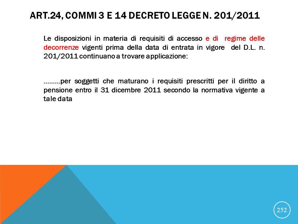 Art.24, commi 3 e 14 decreto legge n. 201/2011