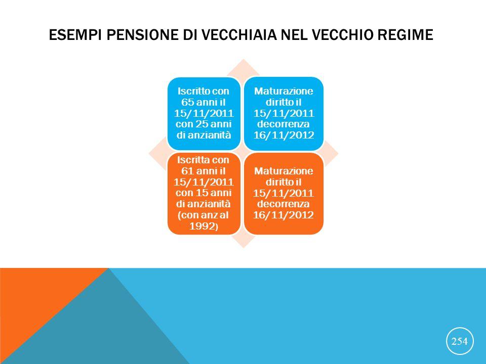 Esempi pensione di vecchiaia nel vecchio regime